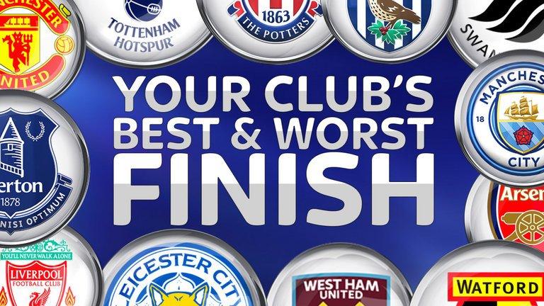 Premier League standings prediction for the 2020-21 season