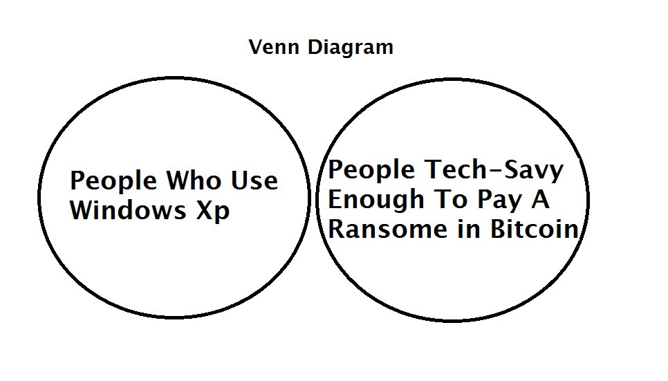 A flaw in the ransomware hack  (via an old friend) https://t.co/7buAglahC9