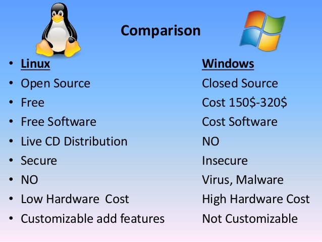operating system comparisons In this article, i will be outlining the pros and cons of the three major operating systems: linux, mac and windows (commonly referred to as pc) keep in mind that there are many other operating.