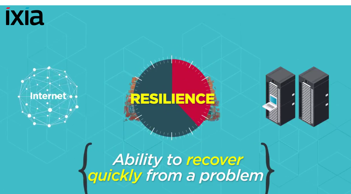 Gone in 60 seconds! If your #visibility sol&#39;n is slow, you're vulnerable. See how:  http:// hubs.ly/H07sNwl0  &nbsp;   #Ixiacom #MattersVideo <br>http://pic.twitter.com/k8msBTBxI6