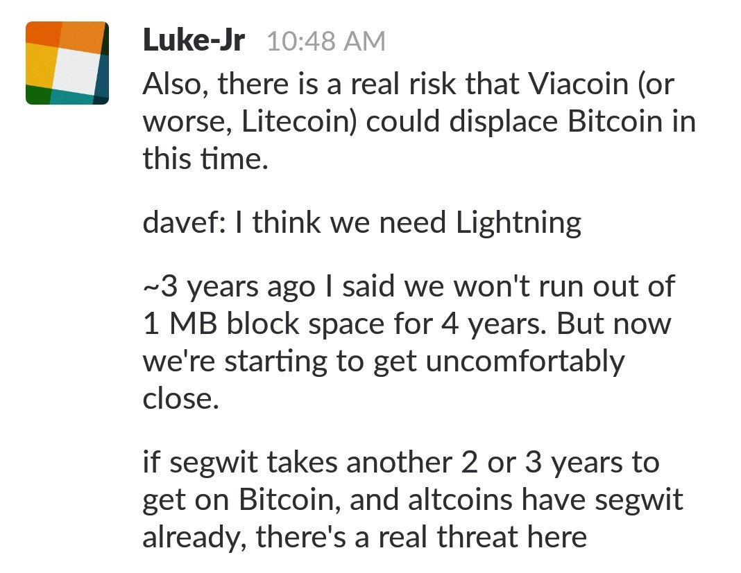 Luke Jr Bitcoin Litecoin Stock Symbol Rede Brasil Cs