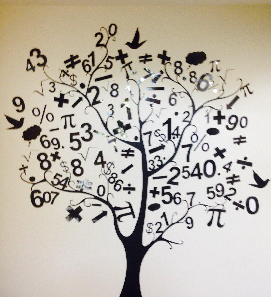 dyscalculia tree