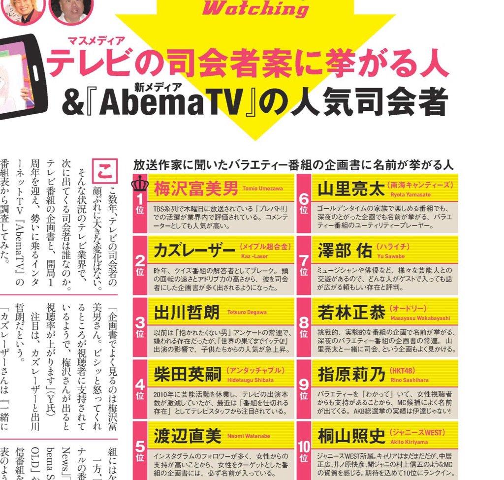 DIMEの7月号「放送作家に聞いたバラエティー番組の企画書に名前が挙がる人」のランキングで桐山照史君の名前が10位に!!このメンバーの中に名前を挙げていただけるのすごい!!