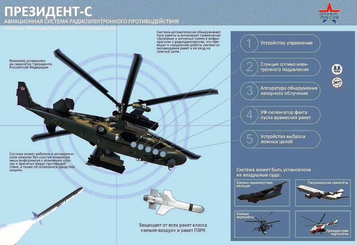"""منظومة """"President-C"""" تحمي الطائرات من الهجمات الصاروخية  C_7xRoHVYAAO00o"""