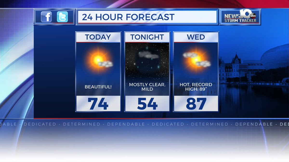 Forecast  Today; Just Beautiful.... FINALLY!!!!!!!!!!!!!!!!!!!!!!!  http:// news10.com/2014/12/05/new s10-storm-tracker-forecast/ &nbsp; …  #WakeUpWith10 #518WX @WTEN<br>http://pic.twitter.com/qtxryhUso2