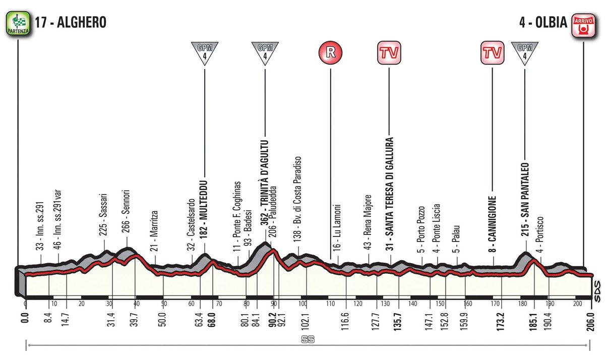 Giro d'Italia 2017 DIRETTA Live Streaming, oggi la tappa 1 Alghero-Olbia veenrdì 5 maggio 2017