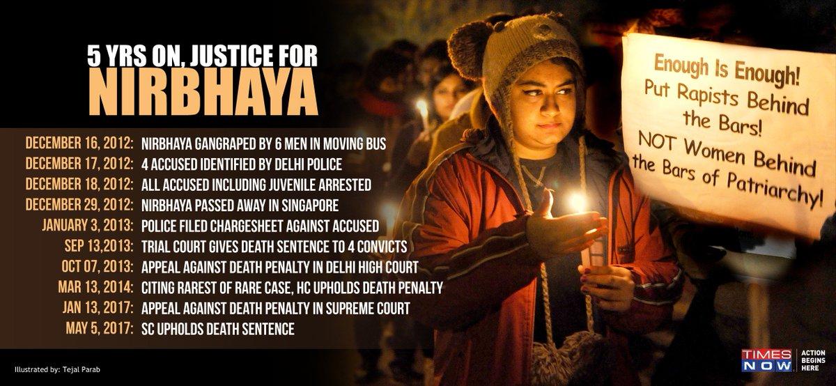 Nirbhaya Case Judgement Ebook