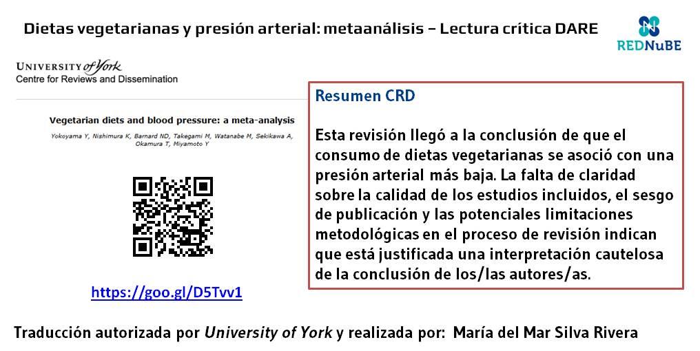 Lectura e interpretación de la presión arterial