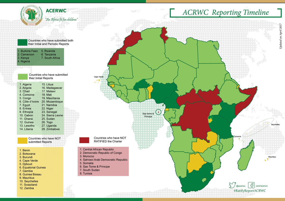 Acerwc On Twitter What Is The Current Reporting Status Of The