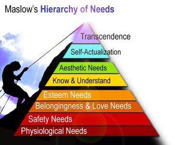 beyond self actualization