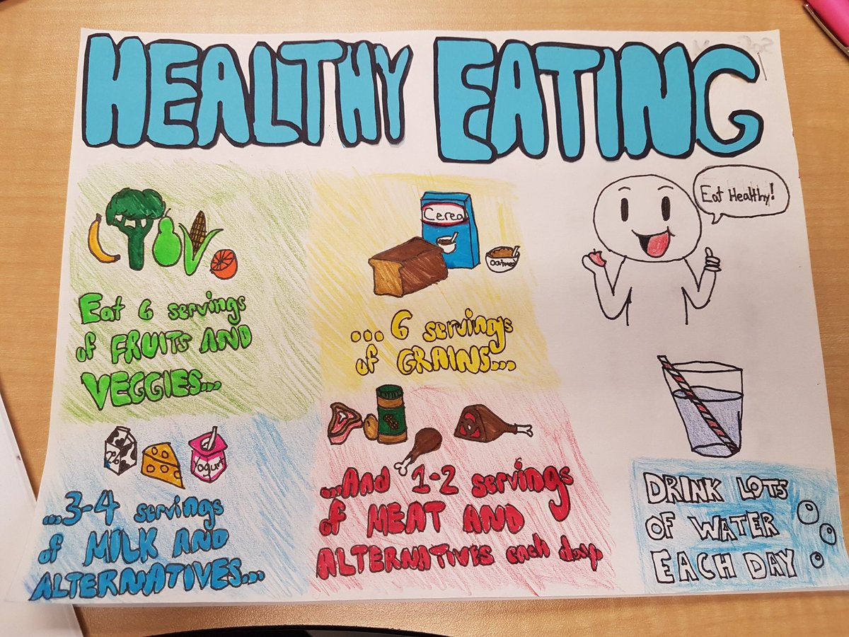 N Eathorne On Twitter Some Of The Incredible Posters Created By Grade 6 To Promote Healthy Eating And Active Living StBeneHCDSB