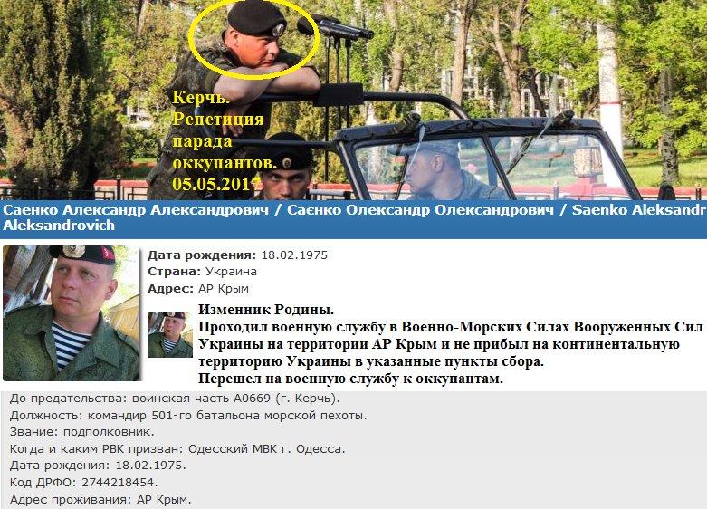 В шести российских городах со штабами Навального расторгли договора аренды, в одном - обыск - Цензор.НЕТ 4778