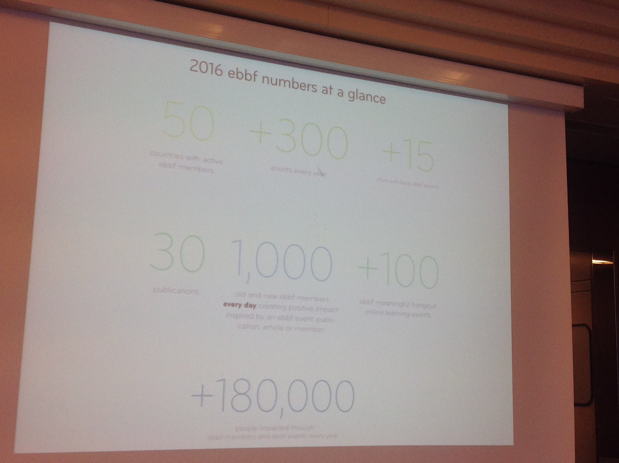 2016 @ebbf numbers at a glance #AGM #ebbfdiversity https://t.co/3OMVPj6T8x