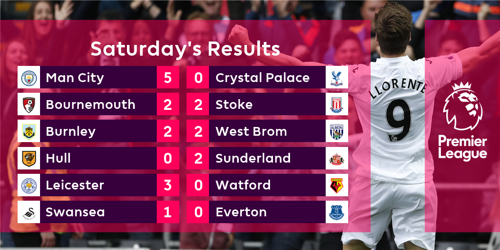 Premier League On Twitter Huge Results At The Bottom And Top Of The Pl On Saturday Reports Reaction Https T Co 5xvaymj9yi