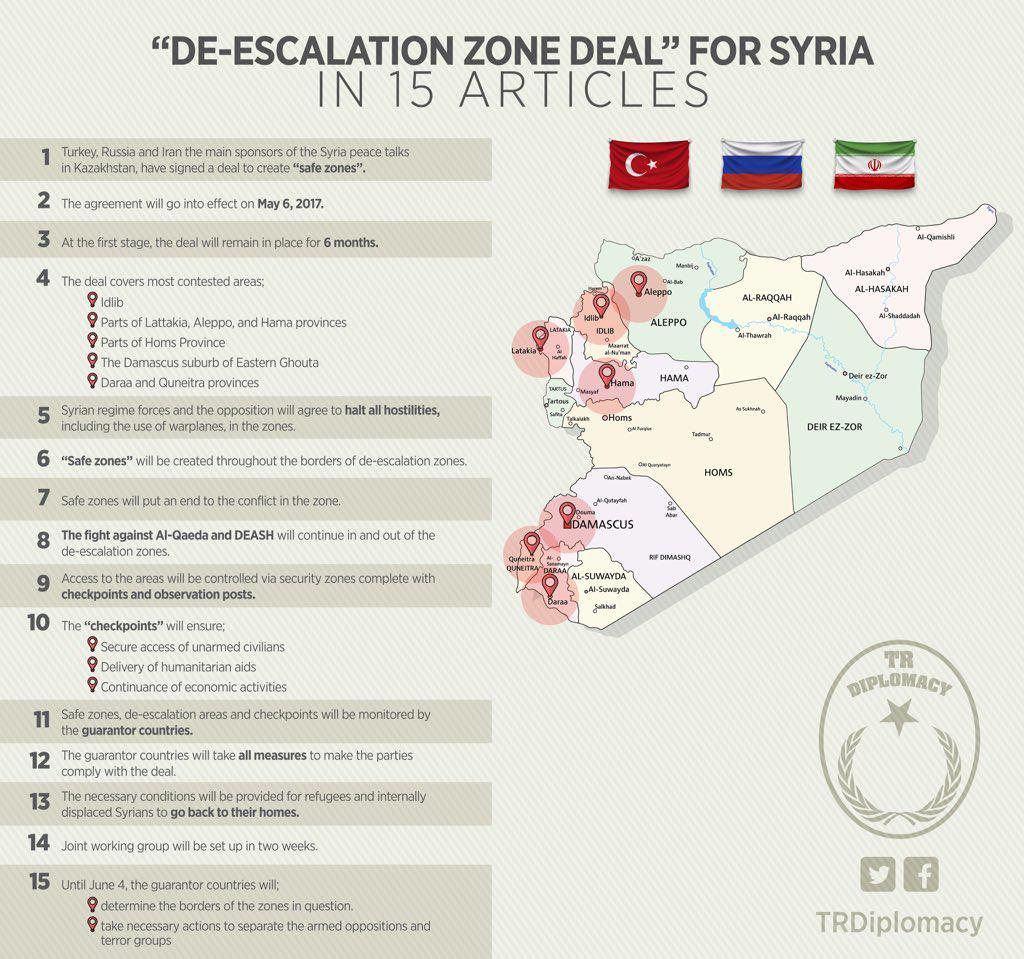 Syrian War: News #12 - Page 31 C_LEz86XoAM-S0w