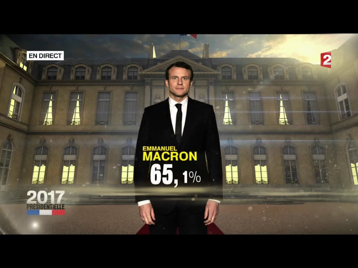 Cogratulation Macron  #France2017 #frankrike <br>http://pic.twitter.com/ApFccWrKEI