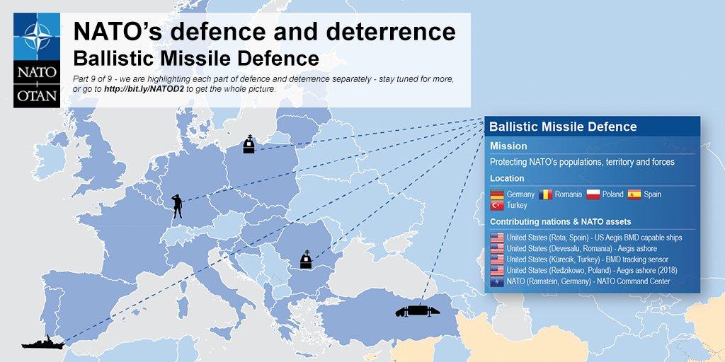 Risultati immagini per nato ballistic missile defense