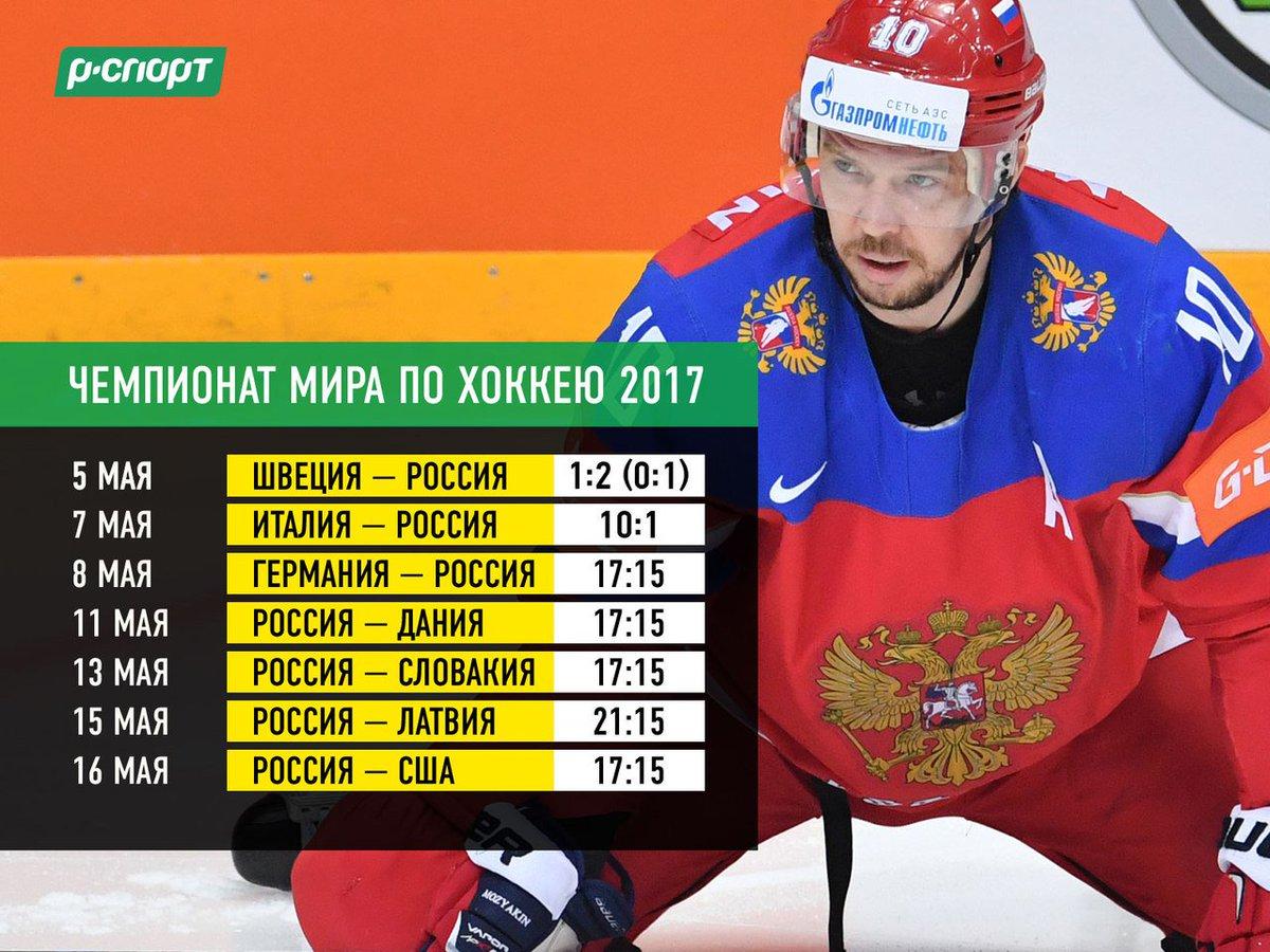 чм по хоккею 2017 расписание игр и результаты объявления аренде