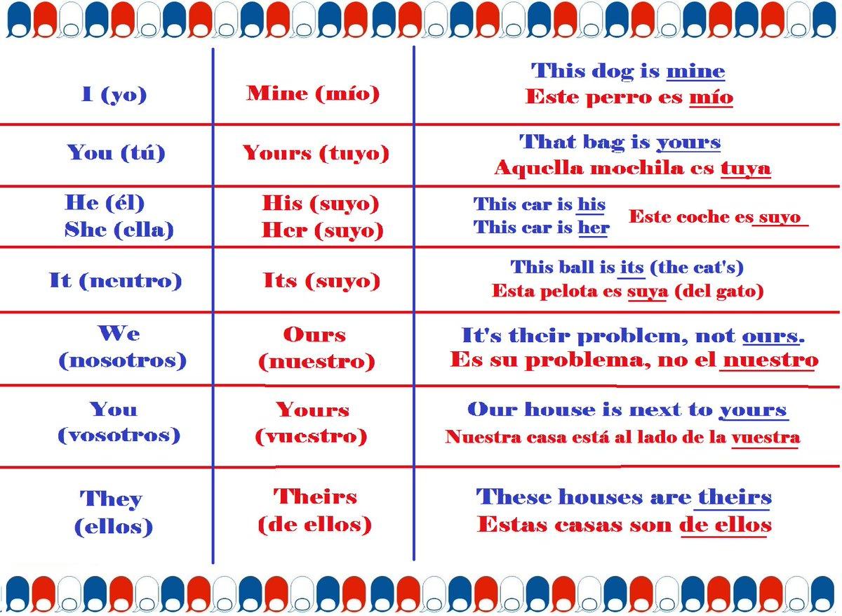 ejercicios de pronombres en ingles pdf
