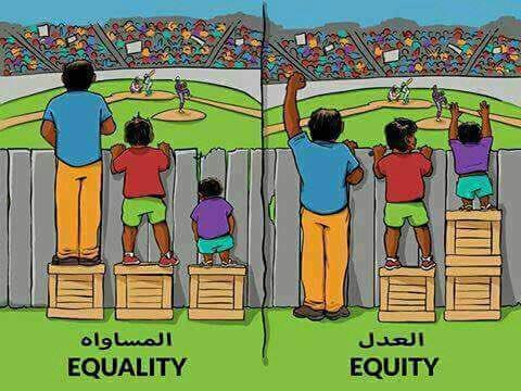 صورة ومعلومة En Twitter الفرق بين العدل والمساواه