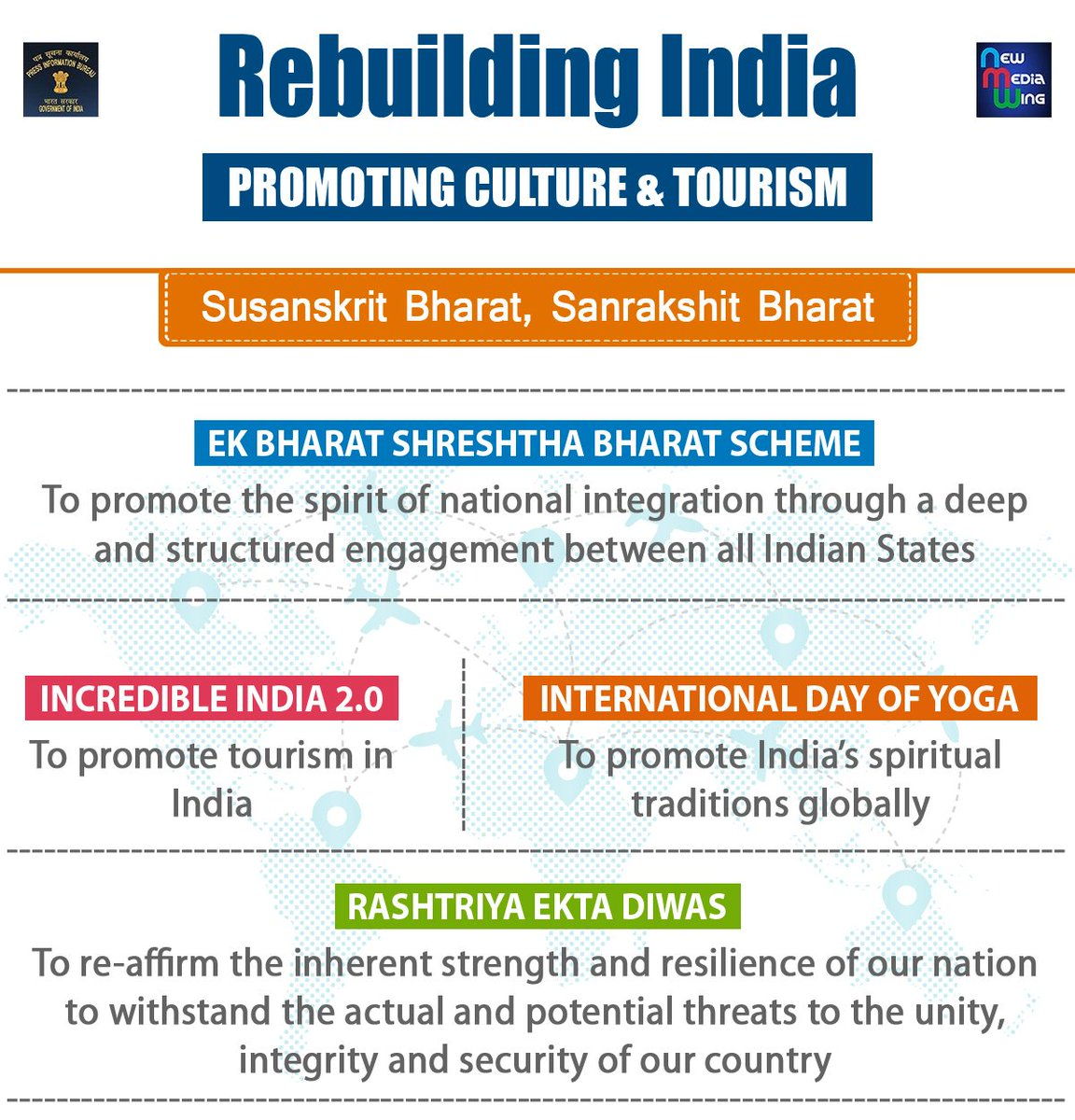how to promote tourism in our country