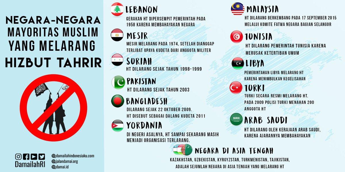 rezim-uzbek-sangat-dengki-terhadap-islam-maka-dia-pun-dengki-terhadap-hizbut-tahrir