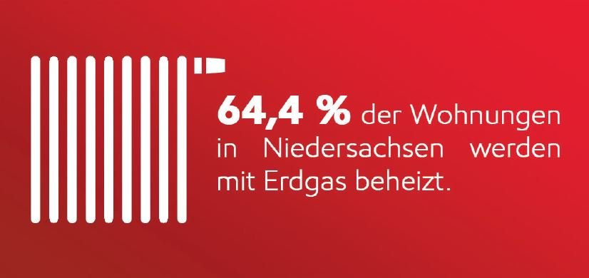 #Niedersachen = #Erdgas-Land:  http:// cdn.exxonmobil.com/~/media/german y-natural-gas/files/publikationen/erdgas/erdgas-aus-niedersachsen.pdf &nbsp; … <br>http://pic.twitter.com/IPcQAOpCuk