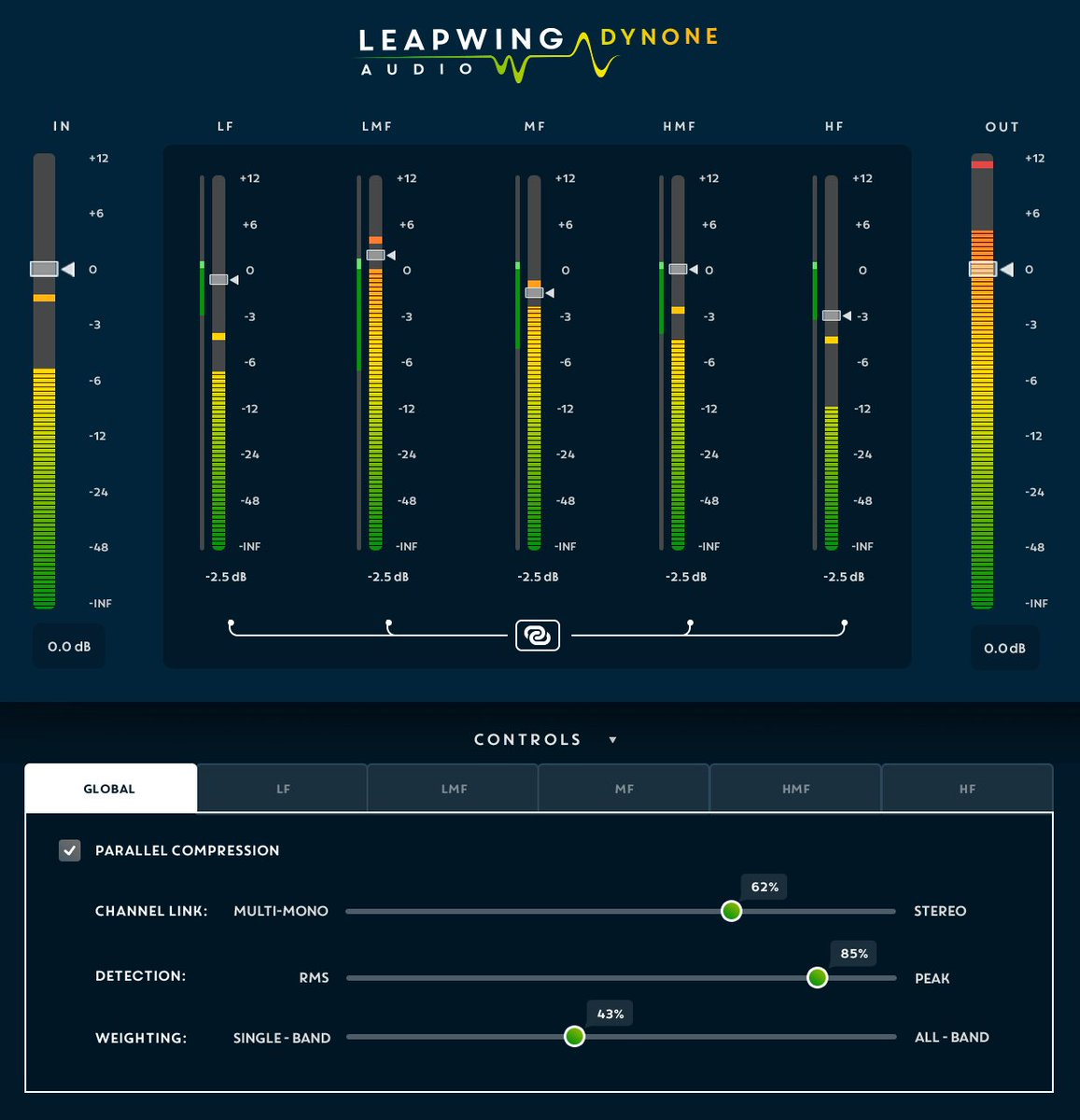 leapwing audio dynone review