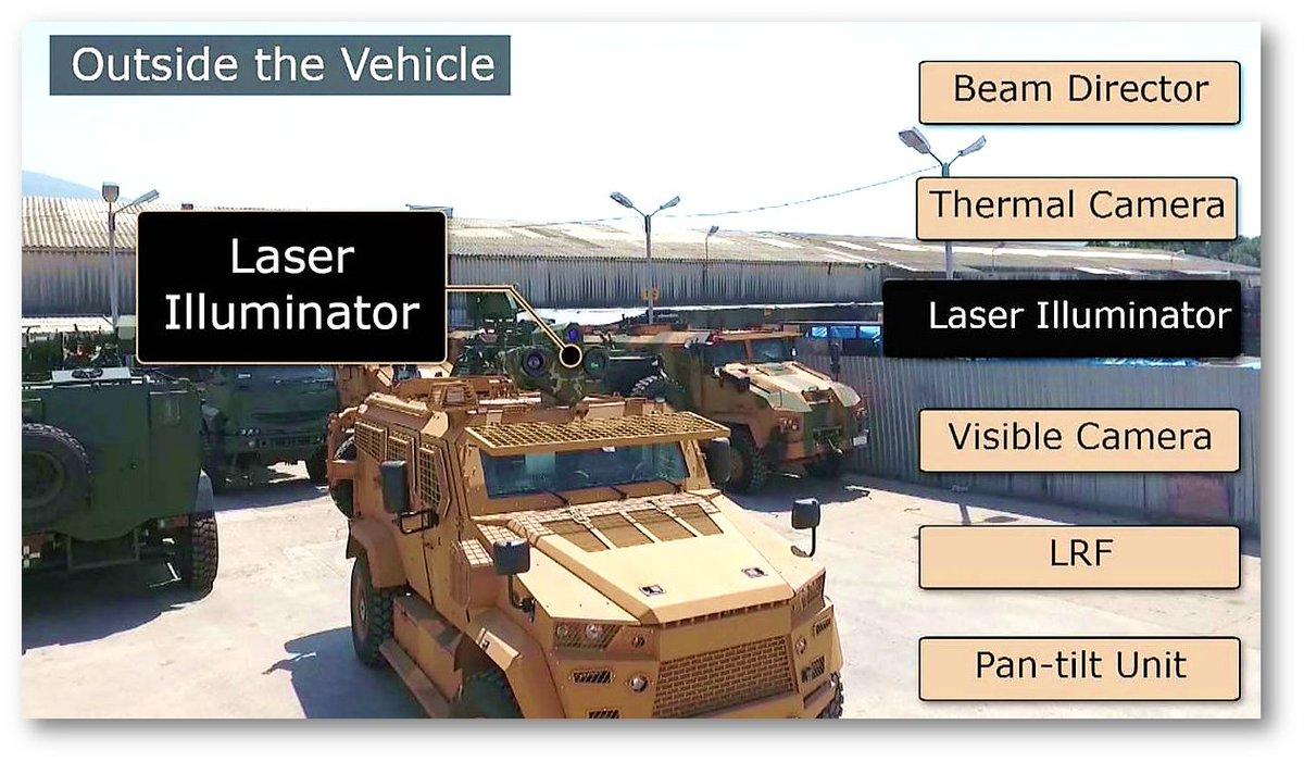 """شركة تركية لتصنيع الأسلحة تطرح عربة مصفحة جديدة في معرض """"الصناعات الدفاعية بإسطنبول"""" C_ZPDB9XUAQsb9b"""