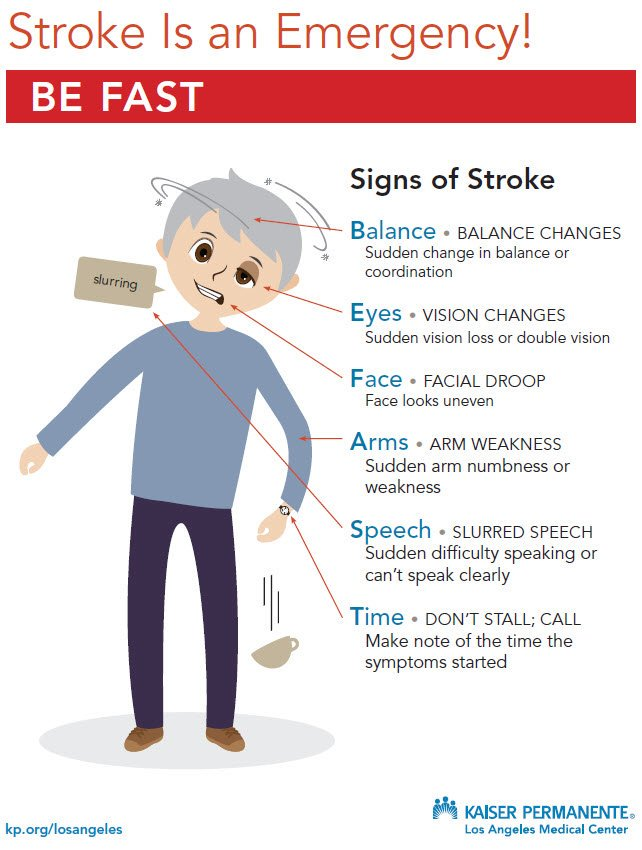 A1 The acronym BE FAST is an easy way to help recognize common signs and symptoms of stroke #StrokeTalk… https://t.co/yVPHLwMlUg