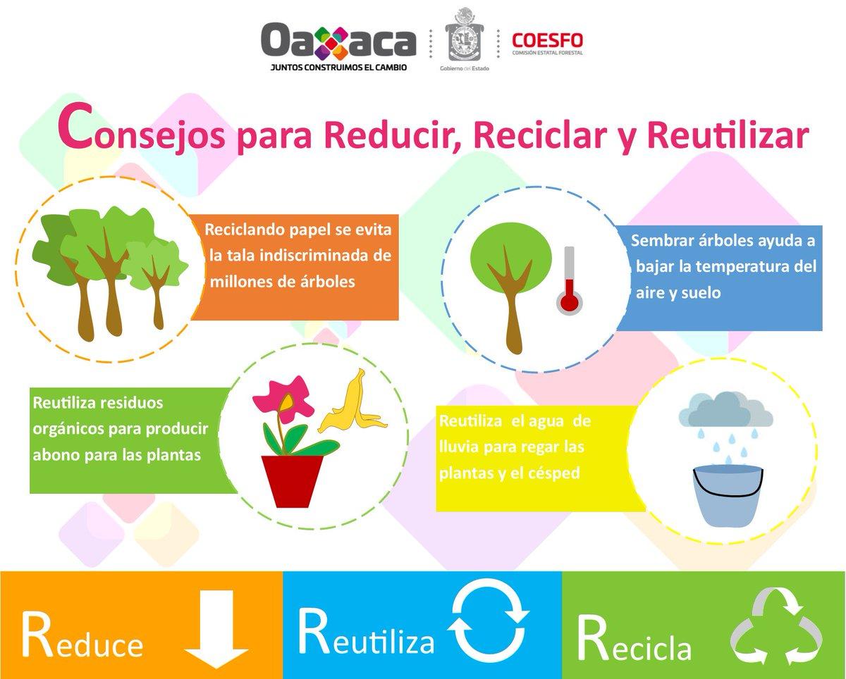 Coesfo oaxaca on twitter hazconciencia reduce reutiliza y recicla usa las 3r juntos por la - Consejos de reciclaje ...