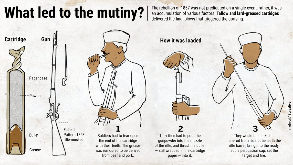 an introduction to the sepoy mutiny of 1857 The great rebellion of 1857 in india exploring transgressions, contests and diversities  than a 'sepoy mutiny  introduction: the great rebellion of 1857 by.