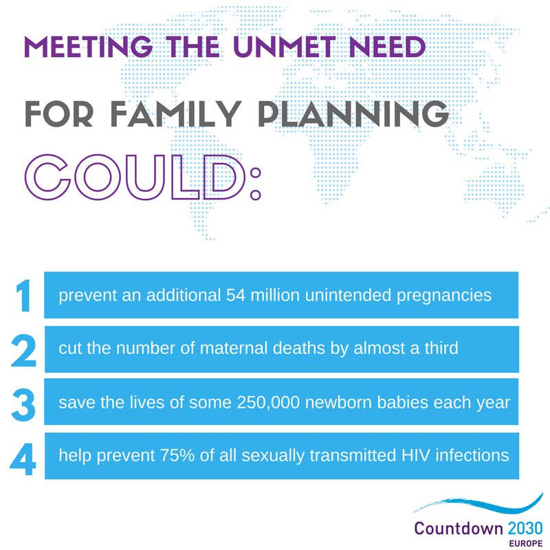 Satisfying the unmet need for #FamilyPlanning alone could prevent an additional 54m unintended pregnancies #idecide #FP2020 @ippf @ippfen https://t.co/ry92kGip9C