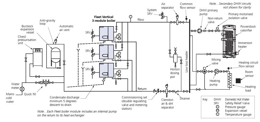 sealed system central heating diagram sealed image hamworthy heating heatingatwork twitter on sealed system central heating diagram