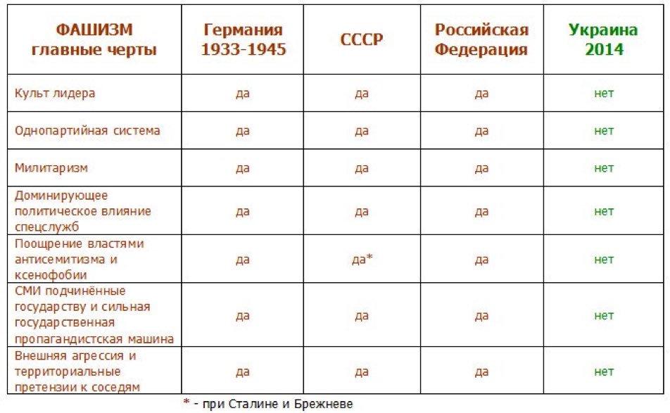 Встреча с Трампом - сигнал поддержки Украины, - Чалый - Цензор.НЕТ 9788