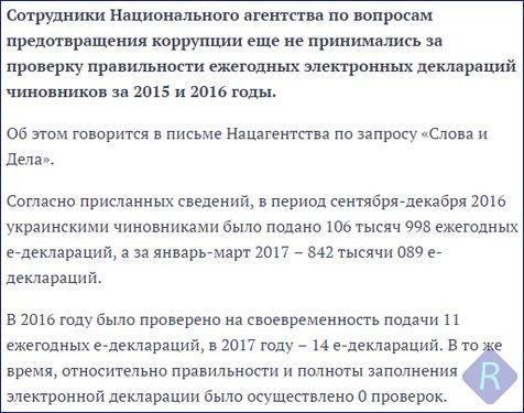 Председатель НАПК Корчак отрицает блокирование проверки деклараций чиновников - Цензор.НЕТ 2170