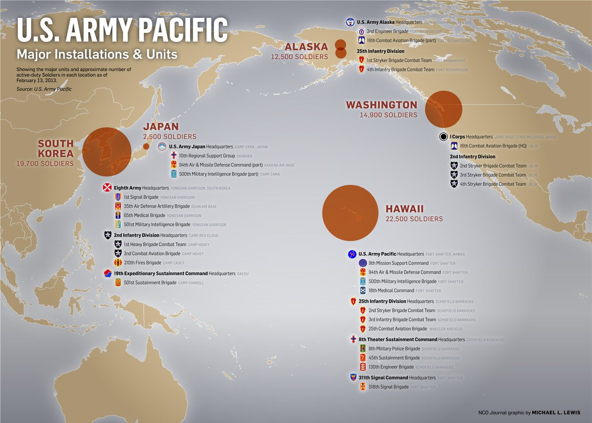 Mark Tseng Putterman On Twitter This Map Of U S Army Pacific Bases Is A Reminder That Anti Militarism Is The Starting Point For Asian American Pacific