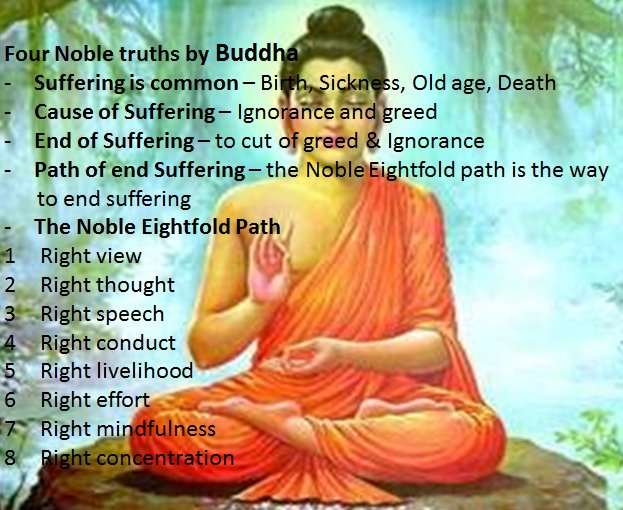 the second noble truth of buddhism The four noble truths 1 the truth of suffering (kutai) the buddha declared that this world if full of suffering that actual existence including birth, decrepitude, sickness and death is suffering and sorrow.