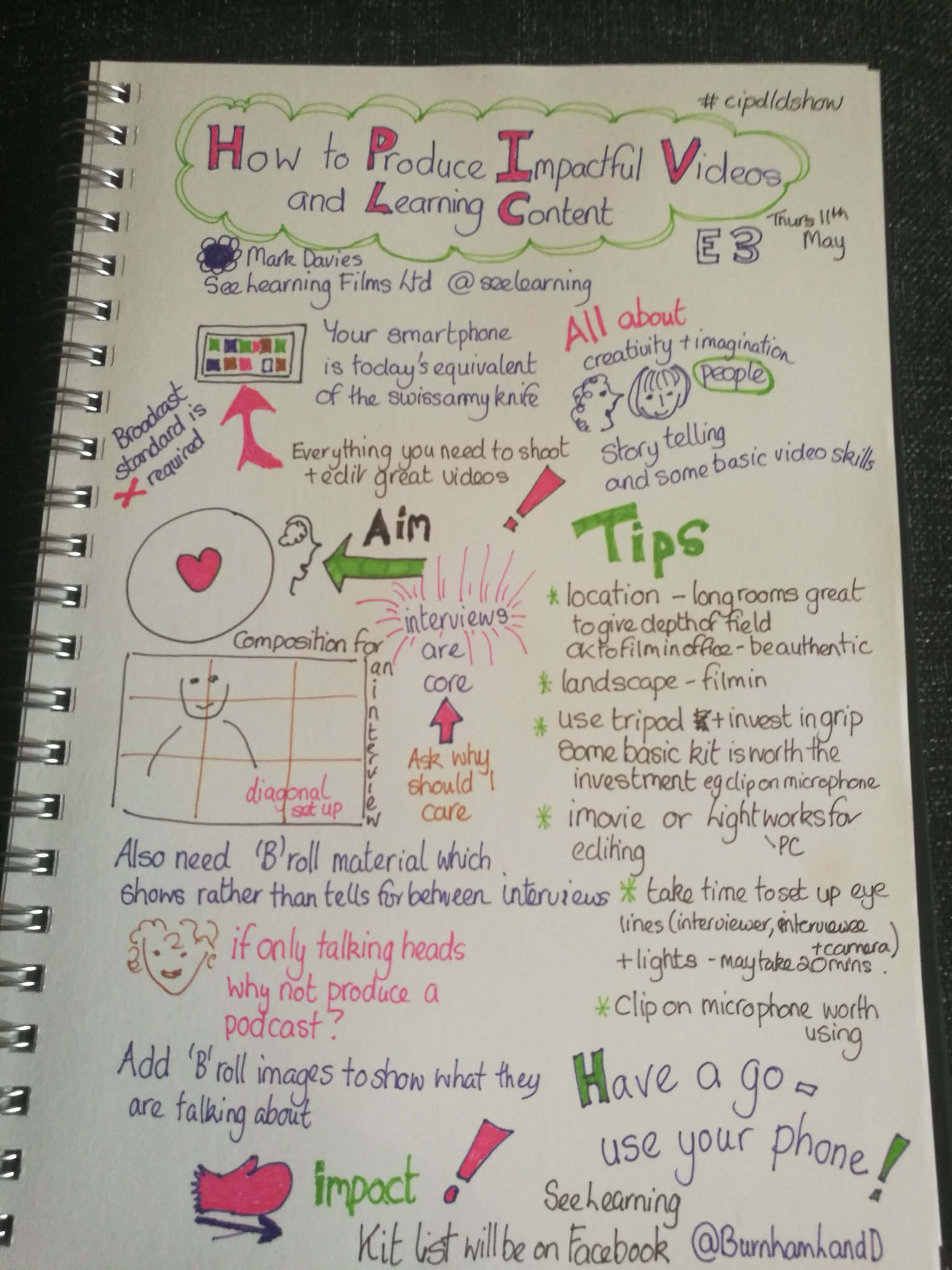 #cipdldshow Sketchnote E3 'Producing Impactful Videos' with Mark Davies & colleagues - very informative https://t.co/KN9Y5sSI9U