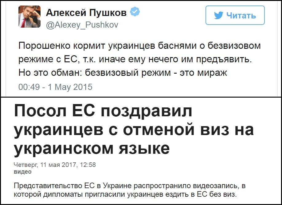 Безвизовый режим поспособствует укреплению связей между украинцами и Евросоюзом, - Совет ЕС - Цензор.НЕТ 2058