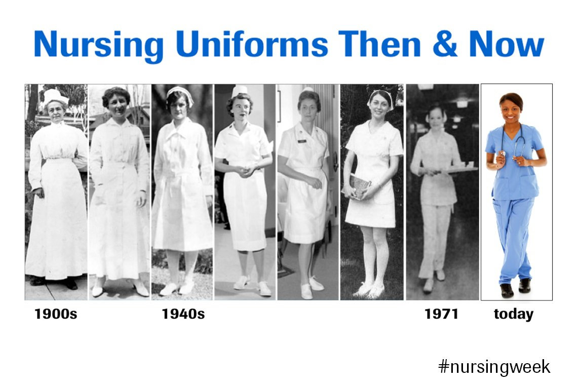 History of nursing profession