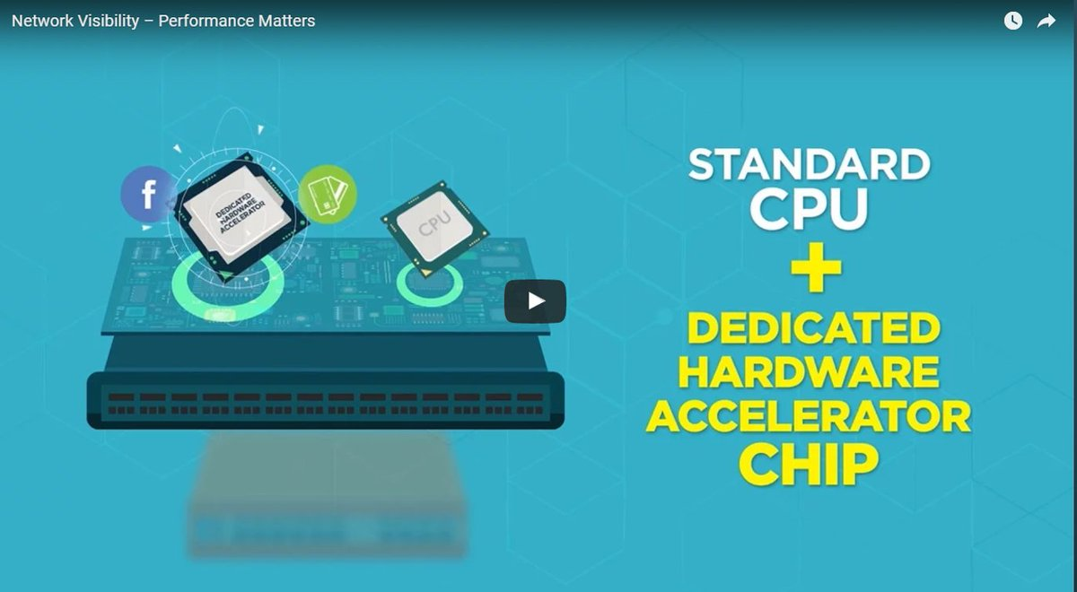 Can your packet processing handle heavy loads? Let us show you why performance matters  http:// hubs.ly/H07q5s70  &nbsp;   #Ixiacom #MattersVideo <br>http://pic.twitter.com/bs9R9DYqId