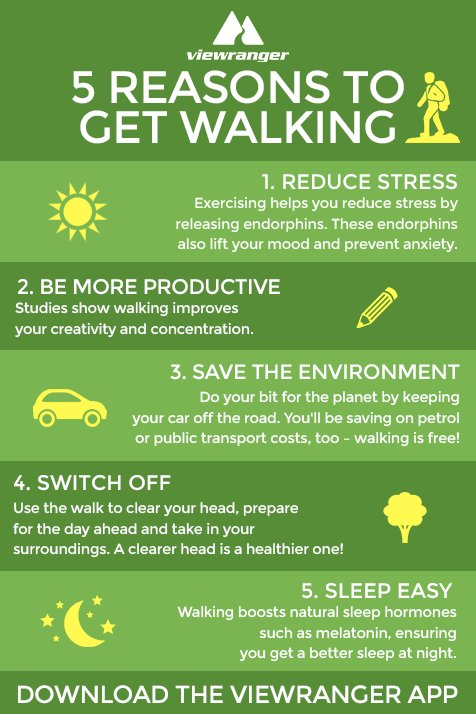 Get outdoors this May #NationalWalkingMonth https://t.co/sMqQDy1IYp