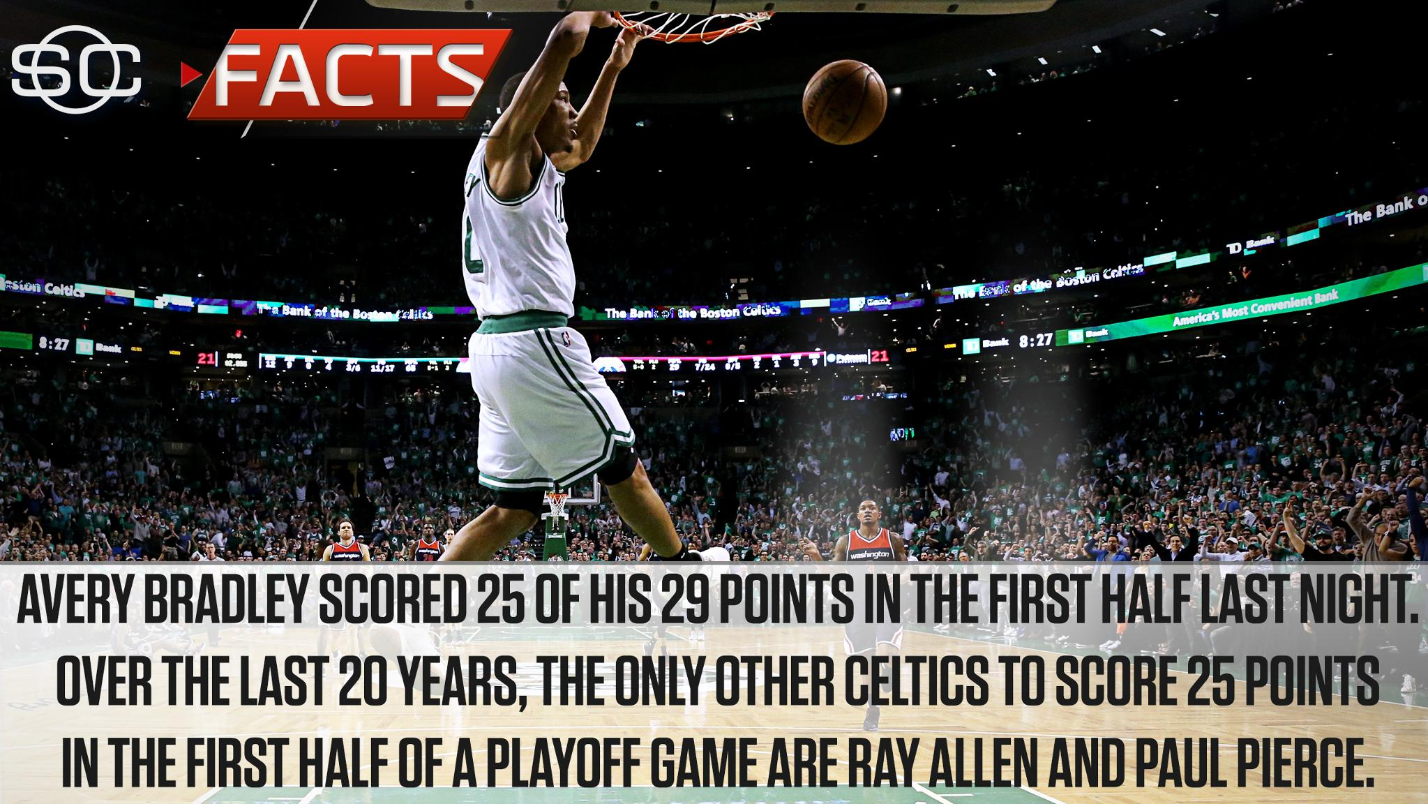 Avery Bradley was on another level last night. #SCFacts https://t.co/LWOA3V1lhq