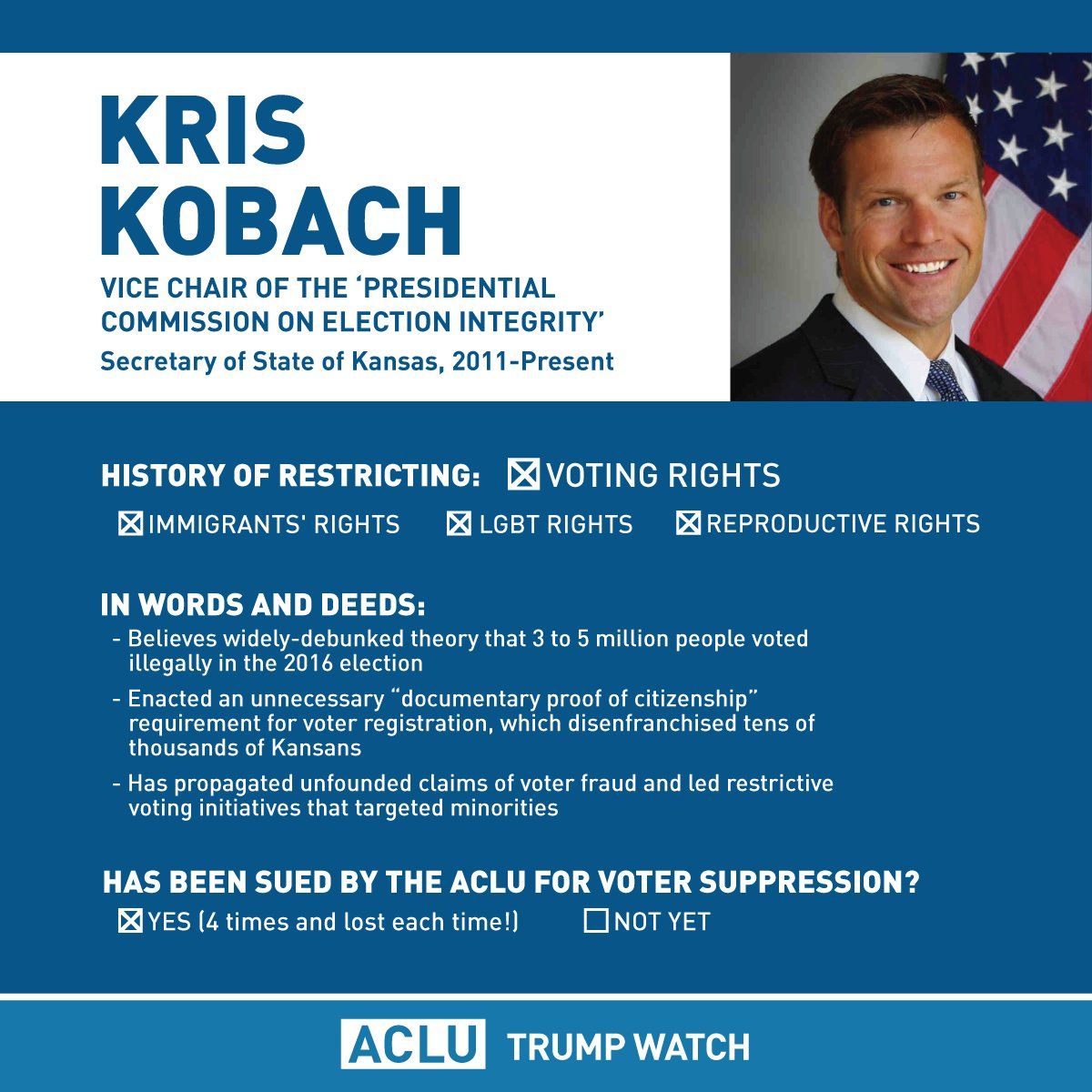 Kris Kobach, vice chair of 'Election Integrity' commission, has been sued by the ACLU for voter suppression 4 times.  Our record is 4-0.