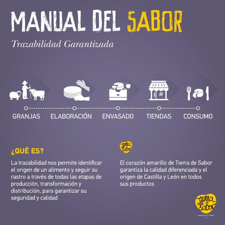 ¿Conoces el proceso de trazabilidad de #TierraDeSabor? #ManualDelSabor