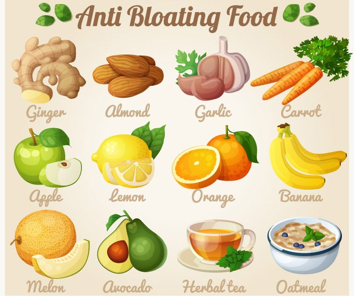 Fight Bloating With These Natural Remedies