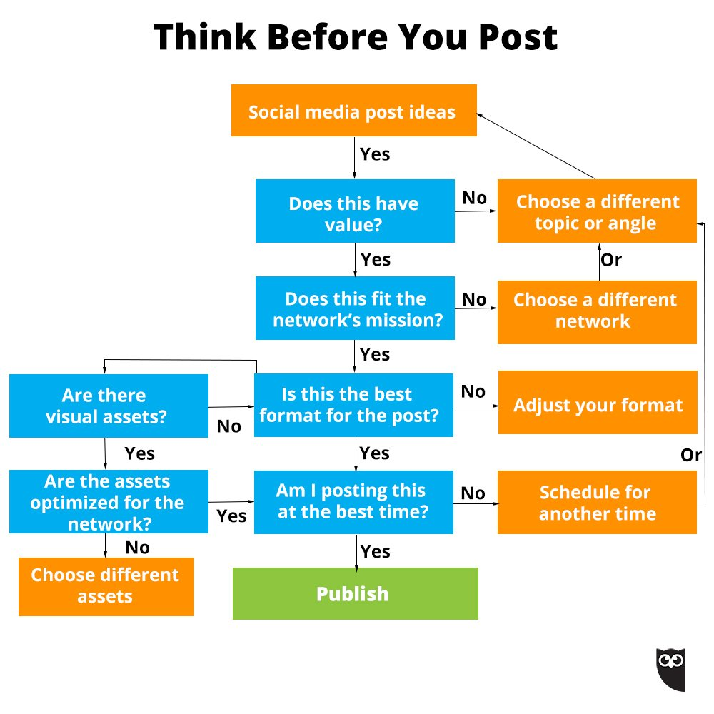 What Not To Post For Students