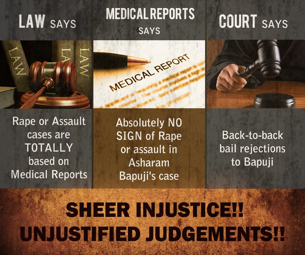 @Vedant71855483 @true_hindu__ @irvpaswan Innocents like Asaram Bapu Ji are framed by SHEER POCSO Misuse, that too without any proof #POCSOlawMisused