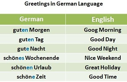 German4students on twitter some greetings in germanlanguage for 426 am 13 may 2017 m4hsunfo